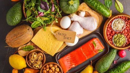 Ketogenic diet involves a high-fat and low-carb eating plan.